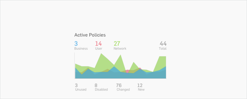 full-policy-activity-monitoring-rectangle-814